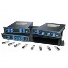 Модуль Cisco CWDM-CHASSIS-2